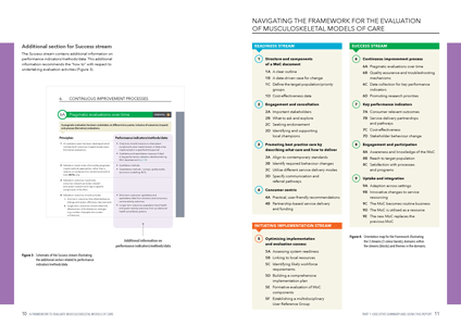 Double-page spread showing two column layout, information graphics and colour palettes.
