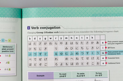 Photo of a page from the Obento series showing a table of hiragana characters.